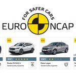 Euro NCAP: ID.4 og Enyaq IV skora høgt meðan Dacia Logan og Sandero Stepway skorar lágt